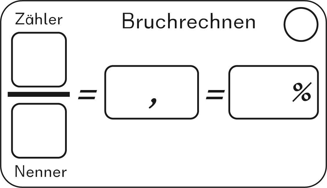 Ziemlich Nurdachhaus Verlängerungs Zeitgenössisch ...